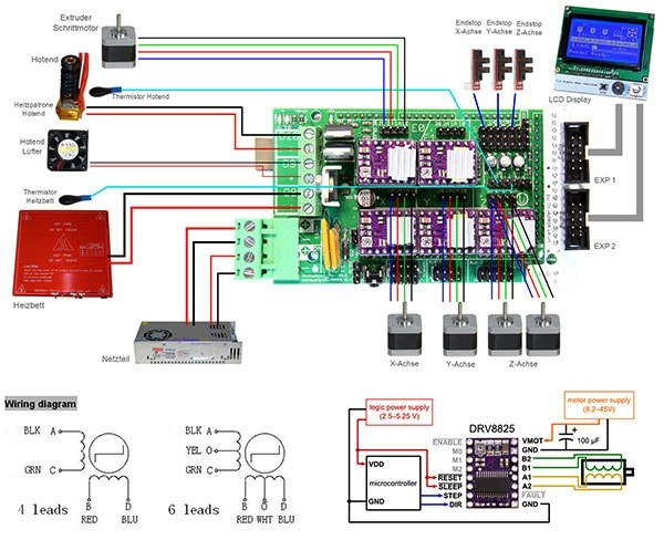 estlcam with experimental arduino mega2560 ramps 1 4 support v1 rh v1engineering com Ramps 1.4 D1 RepRap Ramps 1.4