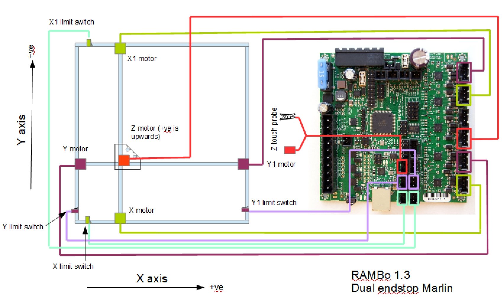 rambo not connecting either v1 engineering engine wiring diagram wiring rambo dual endstop png